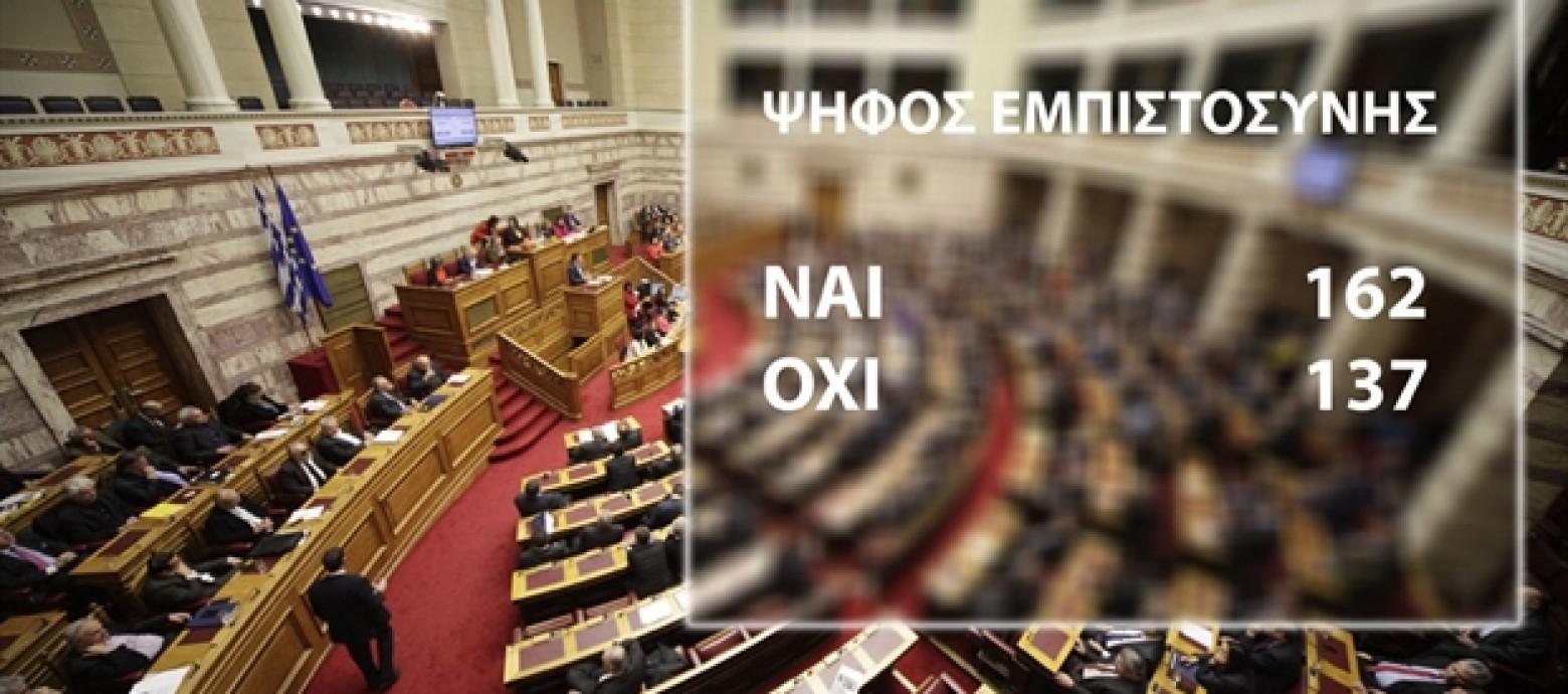 Με 162 «Ναι» ξεκινάει η κυβέρνηση για το Eurogroup