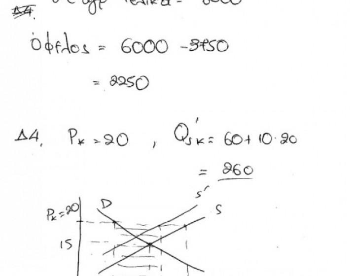 Τα θέματα των πανελλαδικών στις Αρχές Οικονομικής Θεωρίας